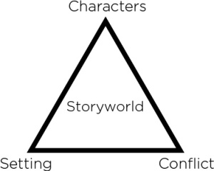 Storyworld-triangle1